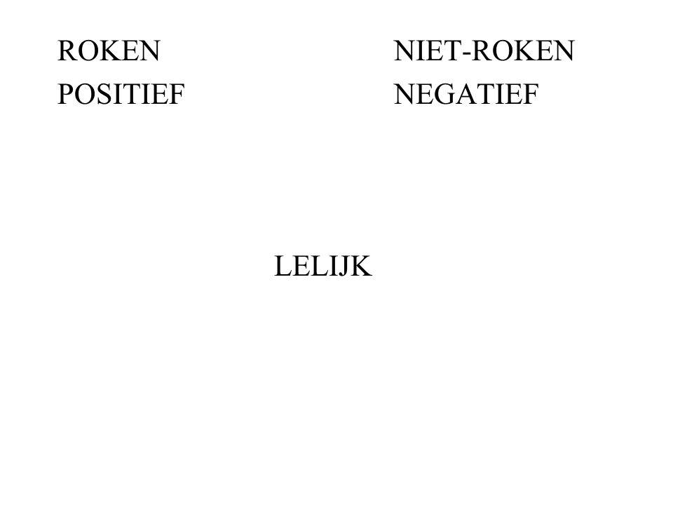 ROKENNIET-ROKEN POSITIEFNEGATIEF LELIJK