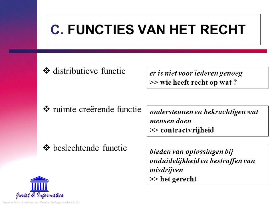 C. FUNCTIES VAN HET RECHT  distributieve functie  ruimte creërende functie  beslechtende functie er is niet voor iederen genoeg >> wie heeft recht