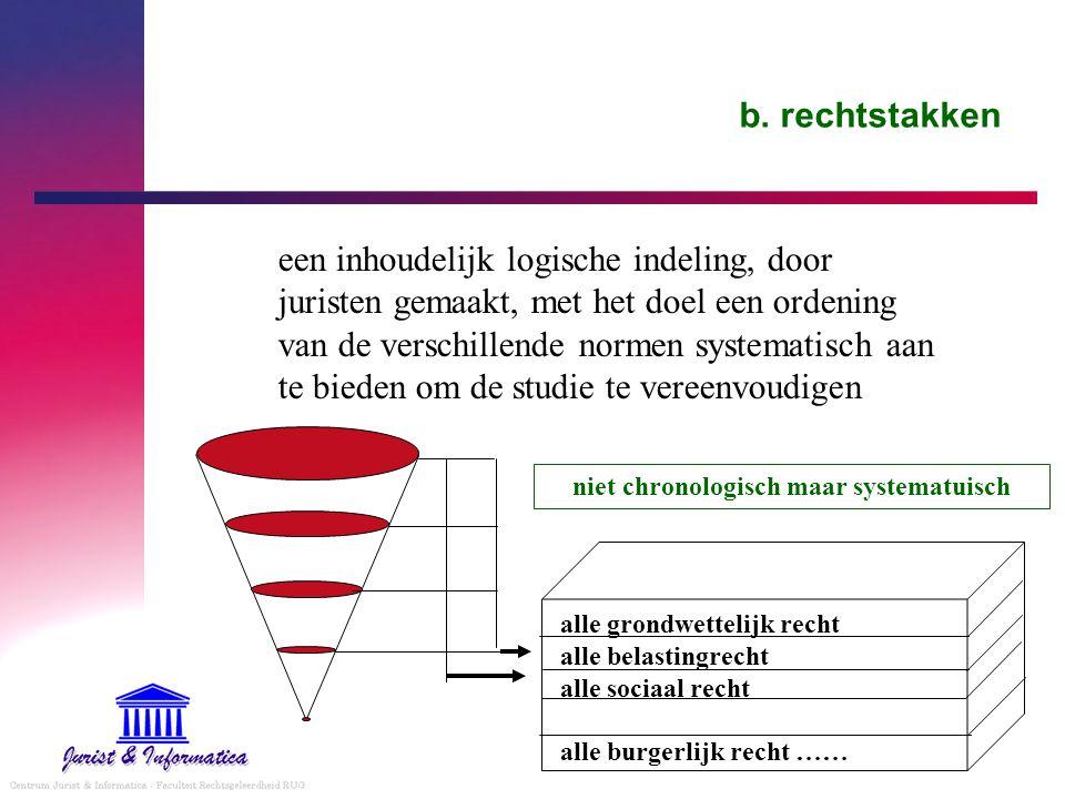b. rechtstakken een inhoudelijk logische indeling, door juristen gemaakt, met het doel een ordening van de verschillende normen systematisch aan te bi