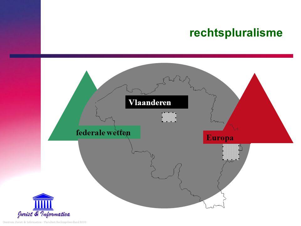 federale wetten rechtspluralisme Europa Vlaanderen