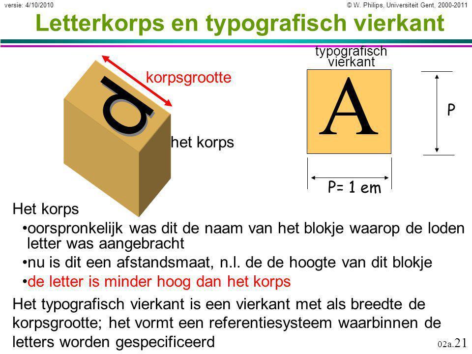 © W. Philips, Universiteit Gent, 2000-2011versie: 4/10/2010 02a. 21 Letterkorps en typografisch vierkant Het korps oorspronkelijk was dit de naam van