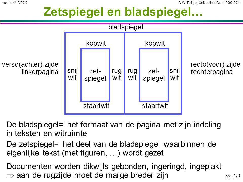 © W. Philips, Universiteit Gent, 2000-2011versie: 4/10/2010 02a. 33 Zetspiegel en bladspiegel… De bladspiegel= het formaat van de pagina met zijn inde