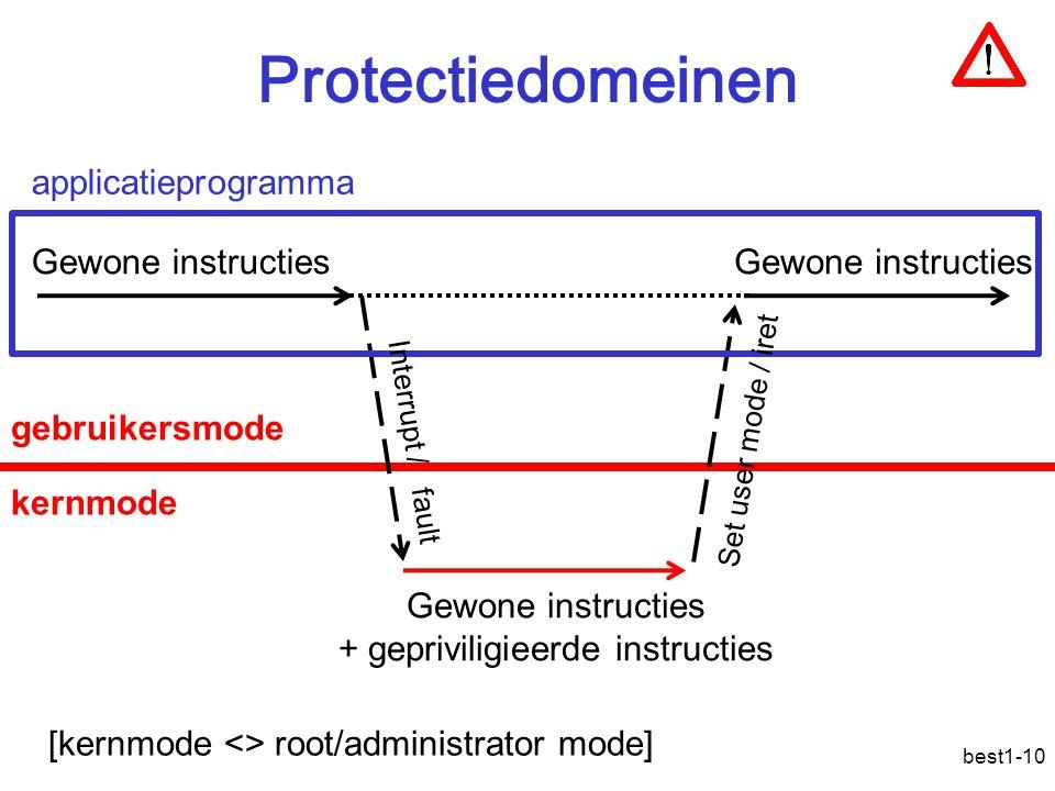 best1-10 Protectiedomeinen kernmode gebruikersmode Gewone instructies + gepriviligieerde instructies Gewone instructies Interrupt / fault Set user mod