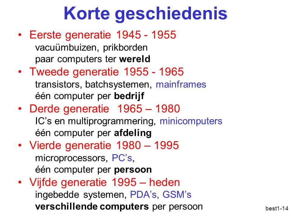 best1-14 Korte geschiedenis Eerste generatie 1945 - 1955 vacuümbuizen, prikborden paar computers ter wereld Tweede generatie 1955 - 1965 transistors,