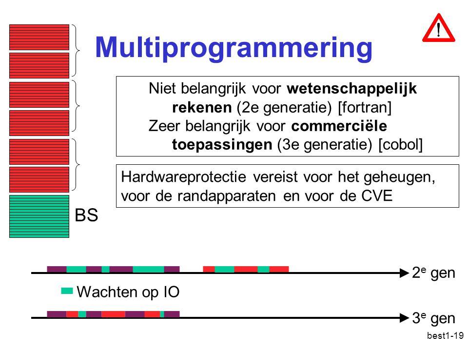 best1-19 Multiprogrammering Wachten op IO 2 e gen 3 e gen Hardwareprotectie vereist voor het geheugen, voor de randapparaten en voor de CVE Niet belan
