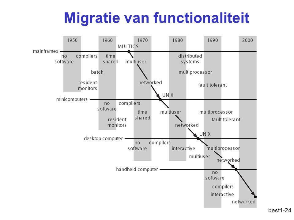 best1-24 Migratie van functionaliteit