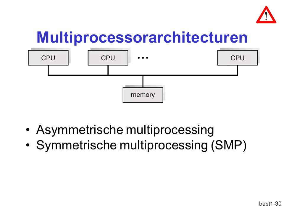 best1-30 Multiprocessorarchitecturen Asymmetrische multiprocessing Symmetrische multiprocessing (SMP)