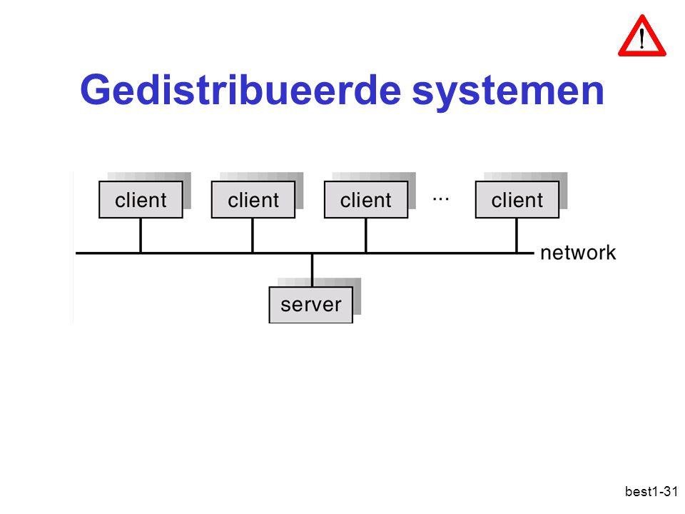 best1-31 Gedistribueerde systemen