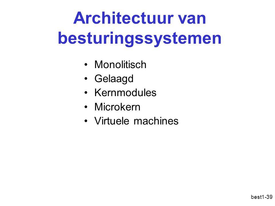 best1-39 Architectuur van besturingssystemen Monolitisch Gelaagd Kernmodules Microkern Virtuele machines
