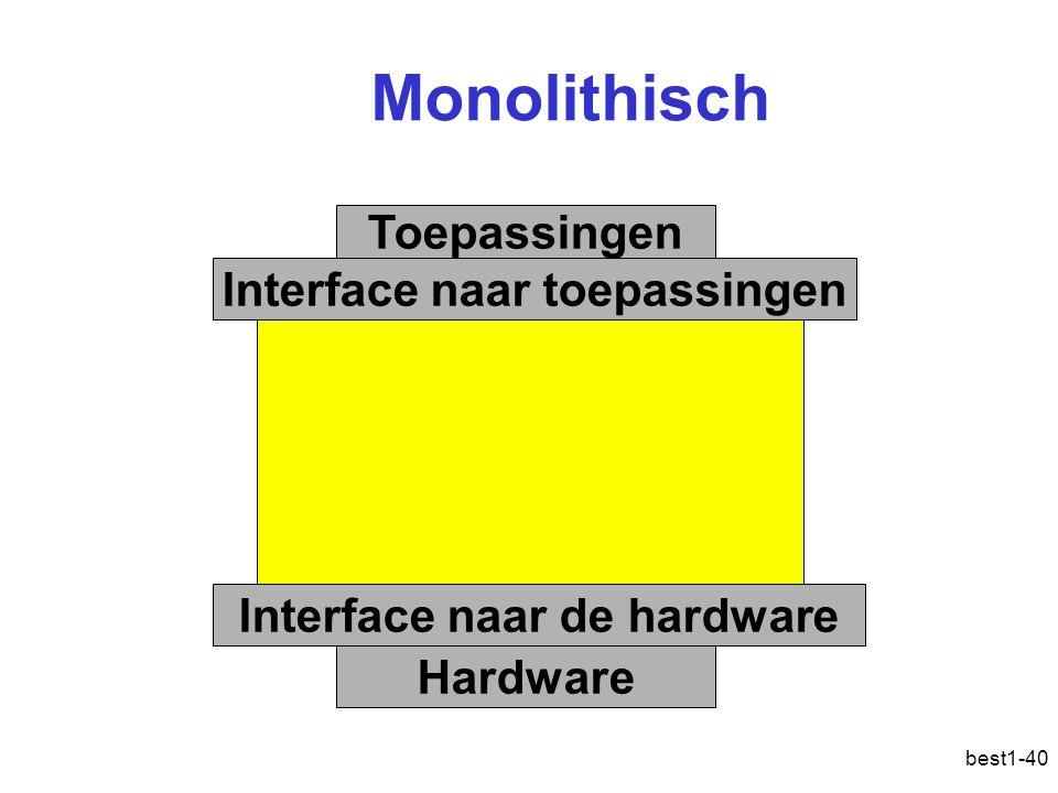 best1-40 Monolithisch Interface naar toepassingen Interface naar de hardware Toepassingen Hardware