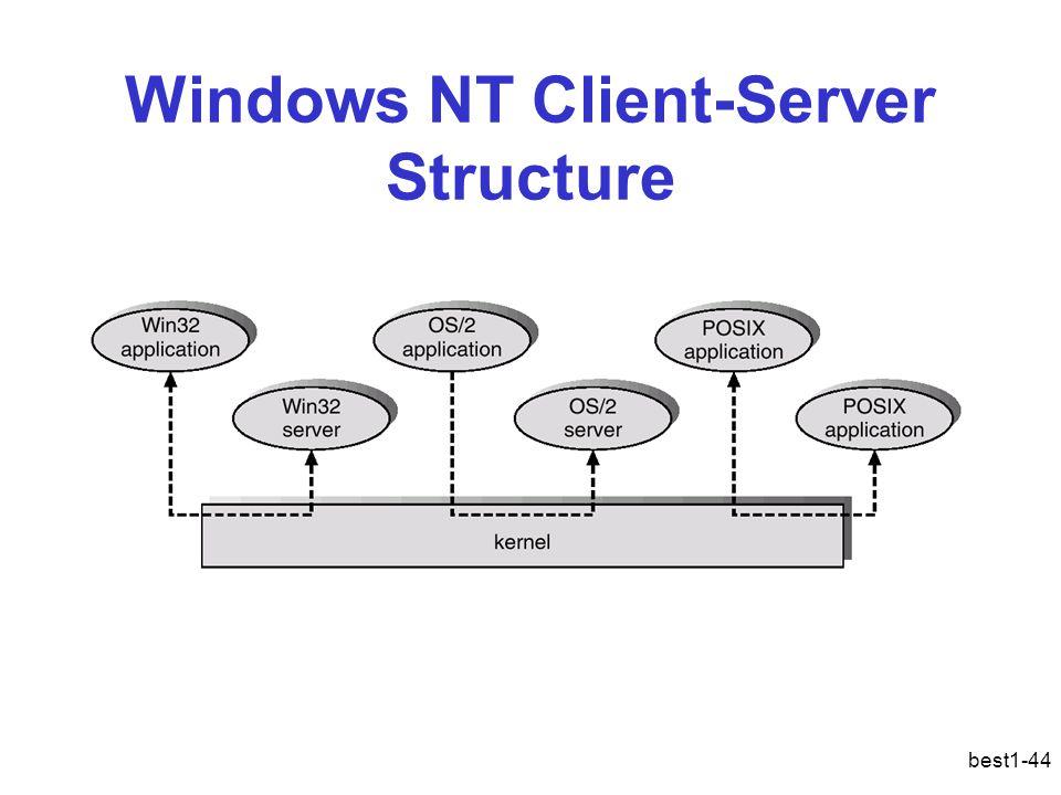 best1-44 Windows NT Client-Server Structure