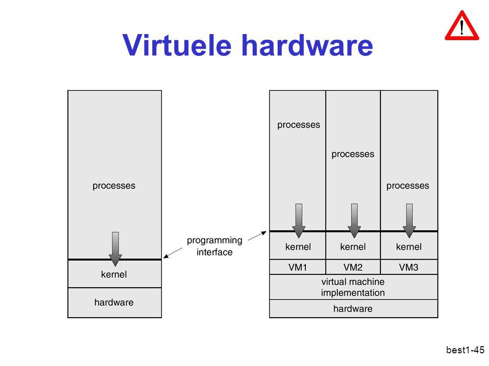 best1-45 Virtuele hardware