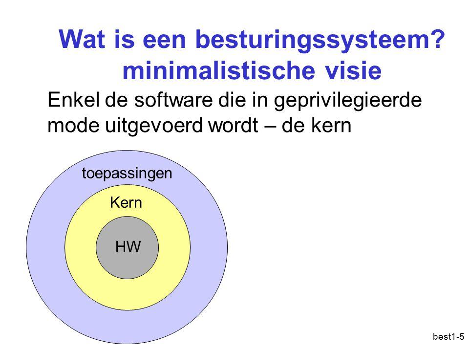 best1-5 Wat is een besturingssysteem? minimalistische visie Enkel de software die in geprivilegieerde mode uitgevoerd wordt – de kern HW Kern toepassi