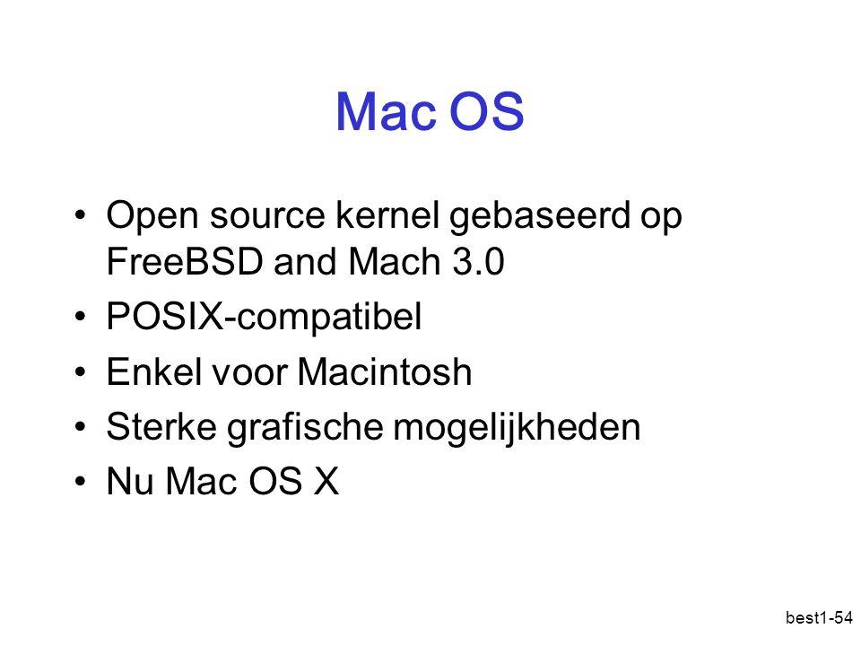 best1-54 Mac OS Open source kernel gebaseerd op FreeBSD and Mach 3.0 POSIX-compatibel Enkel voor Macintosh Sterke grafische mogelijkheden Nu Mac OS X