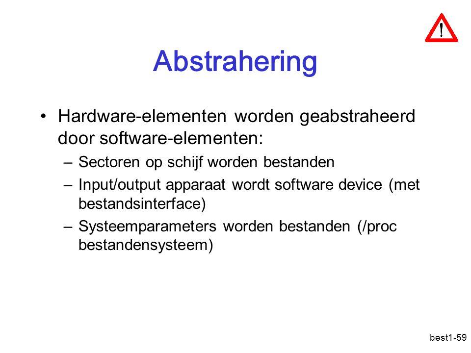 best1-59 Abstrahering Hardware-elementen worden geabstraheerd door software-elementen: –Sectoren op schijf worden bestanden –Input/output apparaat wor