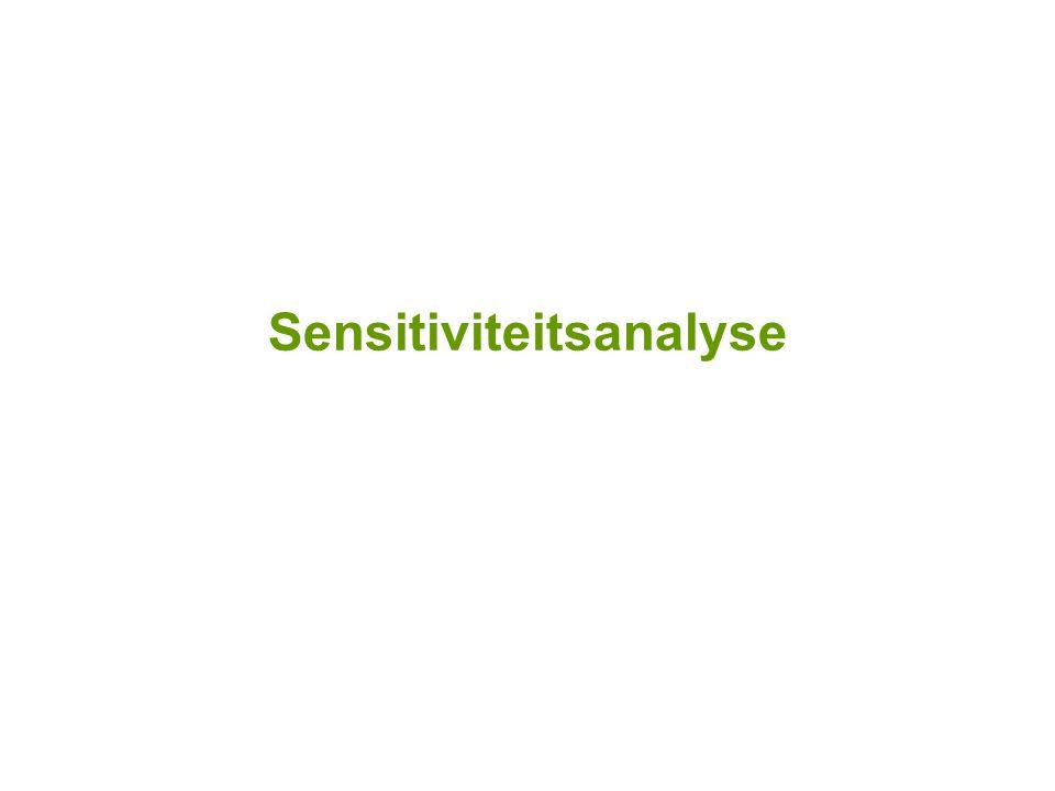 Sensitiviteitsanalyse