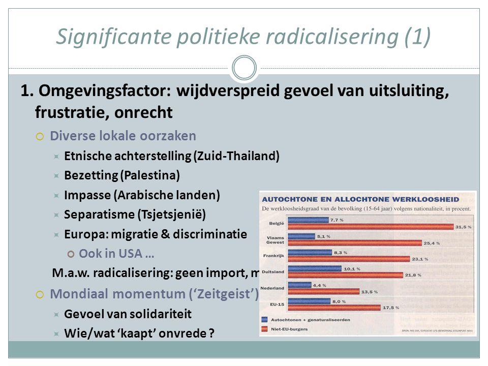 Significante politieke radicalisering (1) 1.