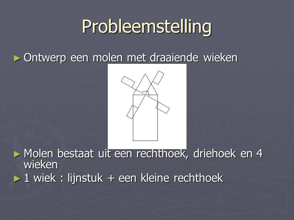 Probleemstelling ► Ontwerp een molen met draaiende wieken ► Molen bestaat uit een rechthoek, driehoek en 4 wieken ► 1 wiek : lijnstuk + een kleine rechthoek