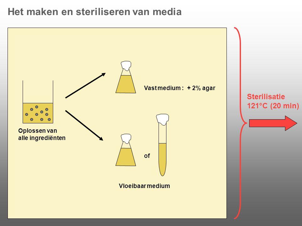 Het maken en steriliseren van media Oplossen van alle ingrediënten Vast medium : + 2% agar of Vloeibaar medium Sterilisatie 121°C (20 min)