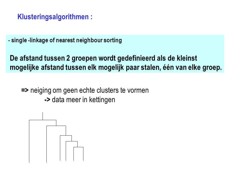 - single -linkage of nearest neighbour sorting De afstand tussen 2 groepen wordt gedefinieerd als de kleinst mogelijke afstand tussen elk mogelijk paa