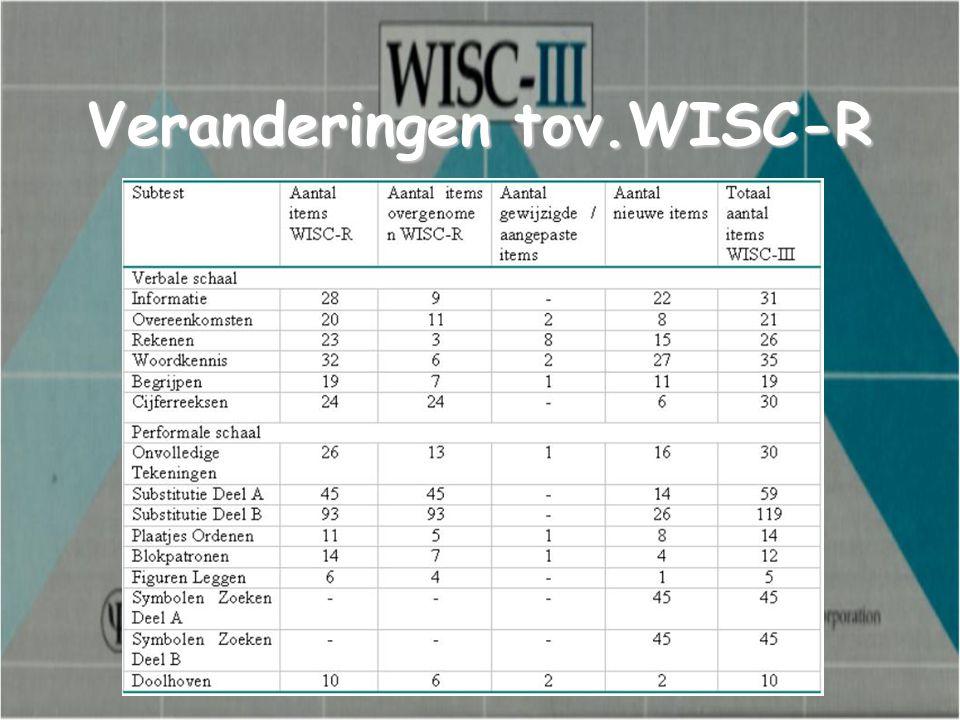 Veranderingen tov.WISC-R