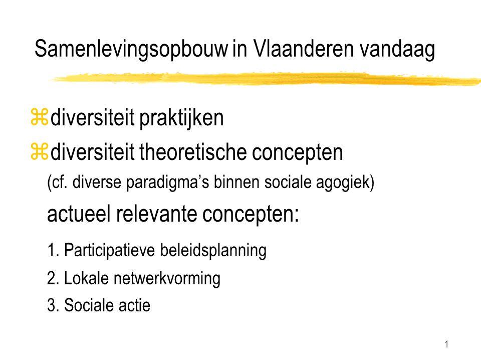 1 Samenlevingsopbouw in Vlaanderen vandaag zdiversiteit praktijken zdiversiteit theoretische concepten (cf. diverse paradigma's binnen sociale agogiek