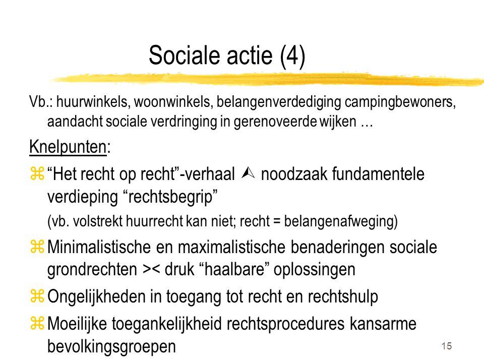 15 Sociale actie (4) Vb.: huurwinkels, woonwinkels, belangenverdediging campingbewoners, aandacht sociale verdringing in gerenoveerde wijken … Knelpun