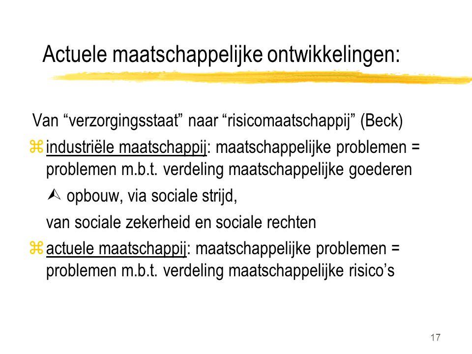 17 Actuele maatschappelijke ontwikkelingen: Van verzorgingsstaat naar risicomaatschappij (Beck) zindustriële maatschappij: maatschappelijke problemen = problemen m.b.t.