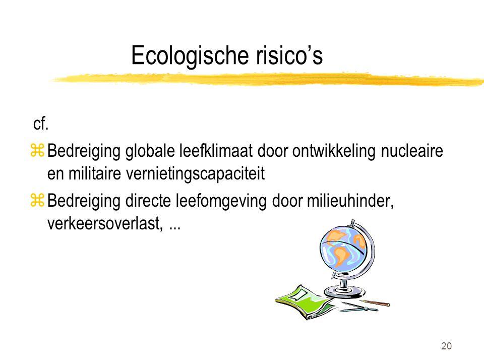 20 Ecologische risico's cf. zBedreiging globale leefklimaat door ontwikkeling nucleaire en militaire vernietingscapaciteit zBedreiging directe leefomg