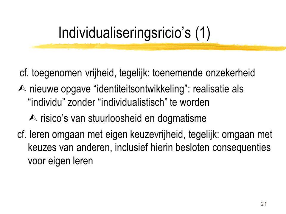 """21 Individualiseringsricio's (1) cf. toegenomen vrijheid, tegelijk: toenemende onzekerheid  nieuwe opgave """"identiteitsontwikkeling"""": realisatie als """""""