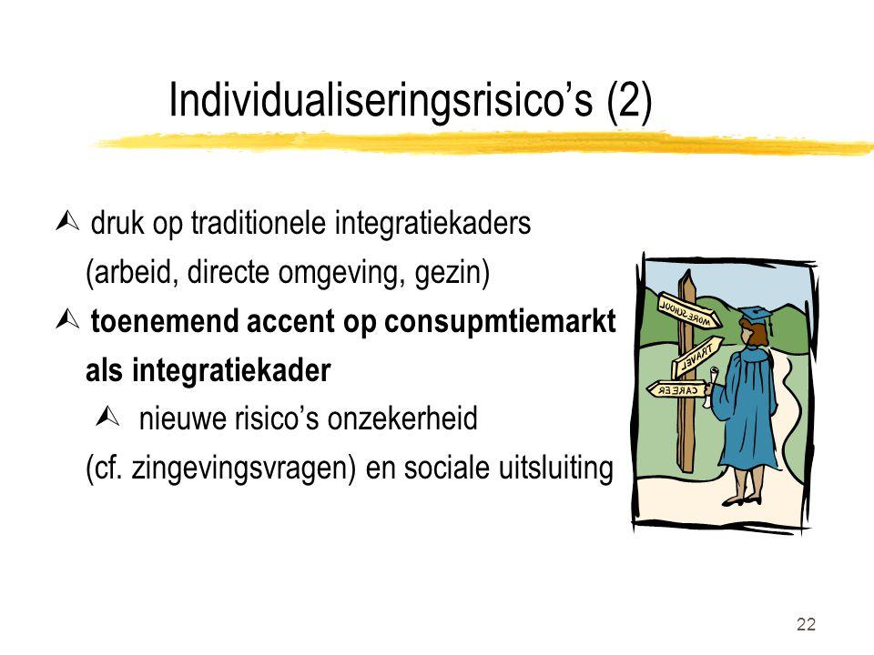 22 Individualiseringsrisico's (2)  druk op traditionele integratiekaders (arbeid, directe omgeving, gezin)  toenemend accent op consupmtiemarkt als integratiekader  nieuwe risico's onzekerheid (cf.