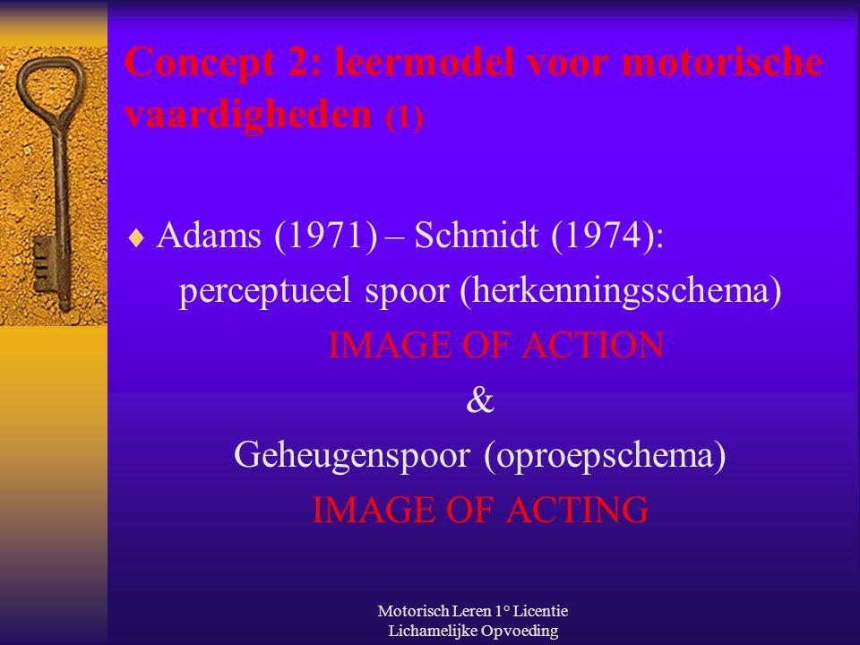 Motorisch Leren 1° Licentie Lichamelijke Opvoeding Concept 2: leermodel voor motorische vaardigheden (1)  Adams (1971) – Schmidt (1974): perceptueel spoor (herkenningsschema) IMAGE OF ACTION & Geheugenspoor (oproepschema) IMAGE OF ACTING