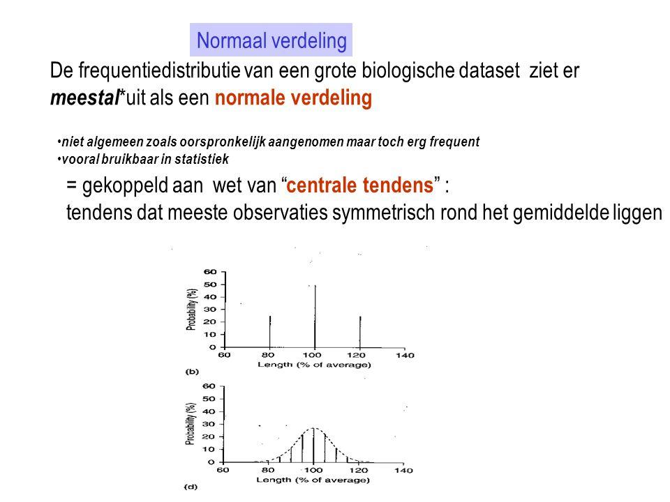 """Normaal verdeling = gekoppeld aan wet van """" centrale tendens """" : tendens dat meeste observaties symmetrisch rond het gemiddelde liggen De frequentiedi"""