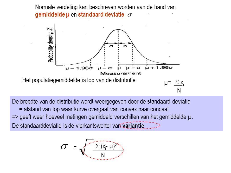 Normale verdeling kan beschreven worden aan de hand van gemiddelde µ en standaard deviatie Het populatiegemiddelde is top van de distributie  x i µ=