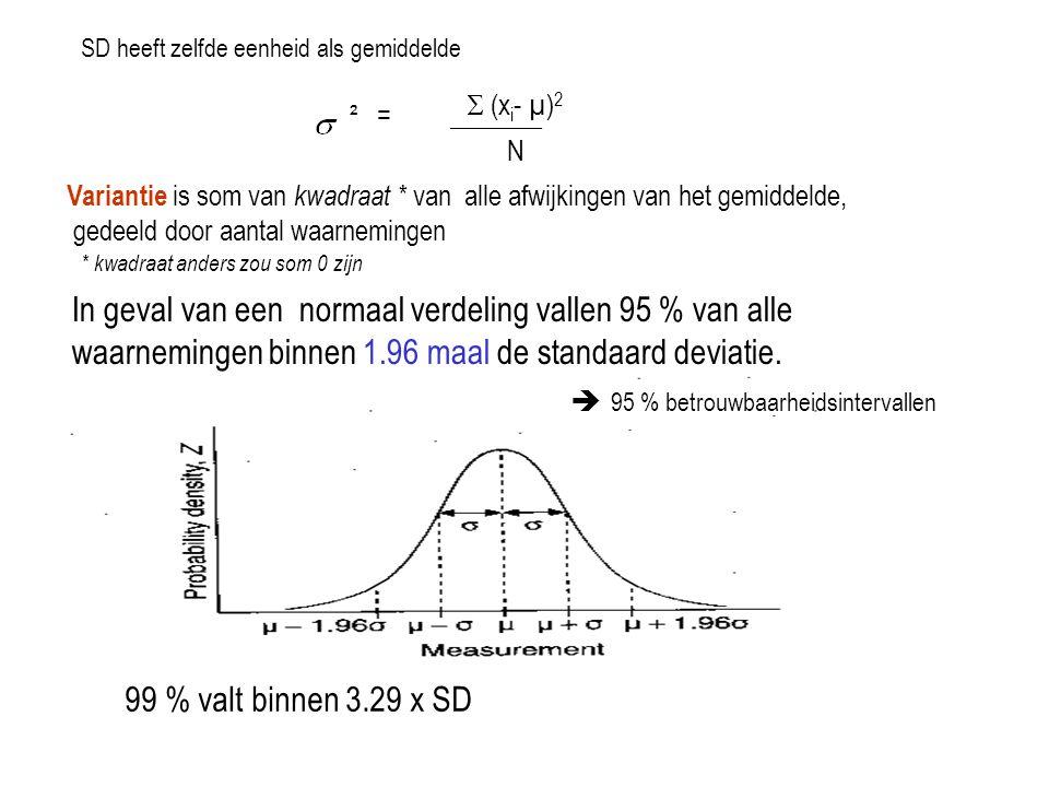  (x i - µ) 2 ² = _______ N Variantie is som van kwadraat * van alle afwijkingen van het gemiddelde, gedeeld door aantal waarnemingen * kwadraat ander