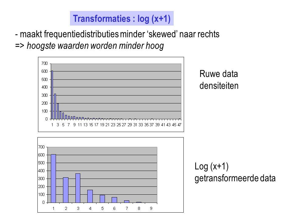 Ruwe data densiteiten Log (x+1) getransformeerde data Transformaties : log (x+1) - maakt frequentiedistributies minder 'skewed' naar rechts => hoogste