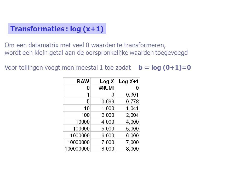 Transformaties : log (x+1) Om een datamatrix met veel 0 waarden te transformeren, wordt een klein getal aan de oorspronkelijke waarden toegevoegd Voor