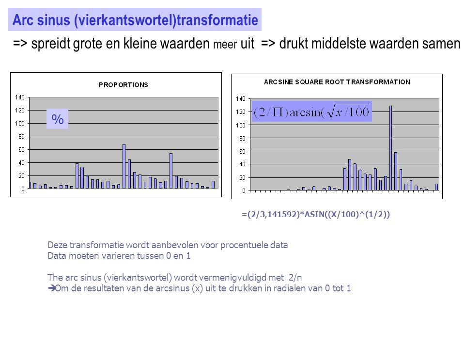 =(2/3,141592)*ASIN((X/100)^(1/2)) Arc sinus (vierkantswortel)transformatie => spreidt grote en kleine waarden meer uit => drukt middelste waarden same