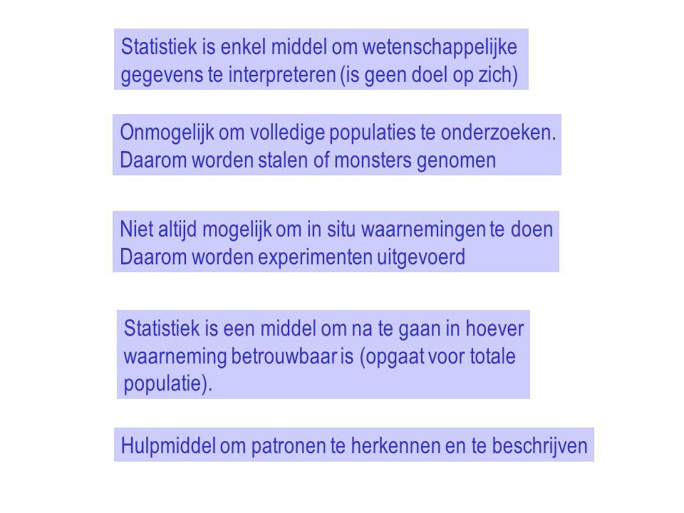 Statistiek is enkel middel om wetenschappelijke gegevens te interpreteren (is geen doel op zich) Onmogelijk om volledige populaties te onderzoeken. Da