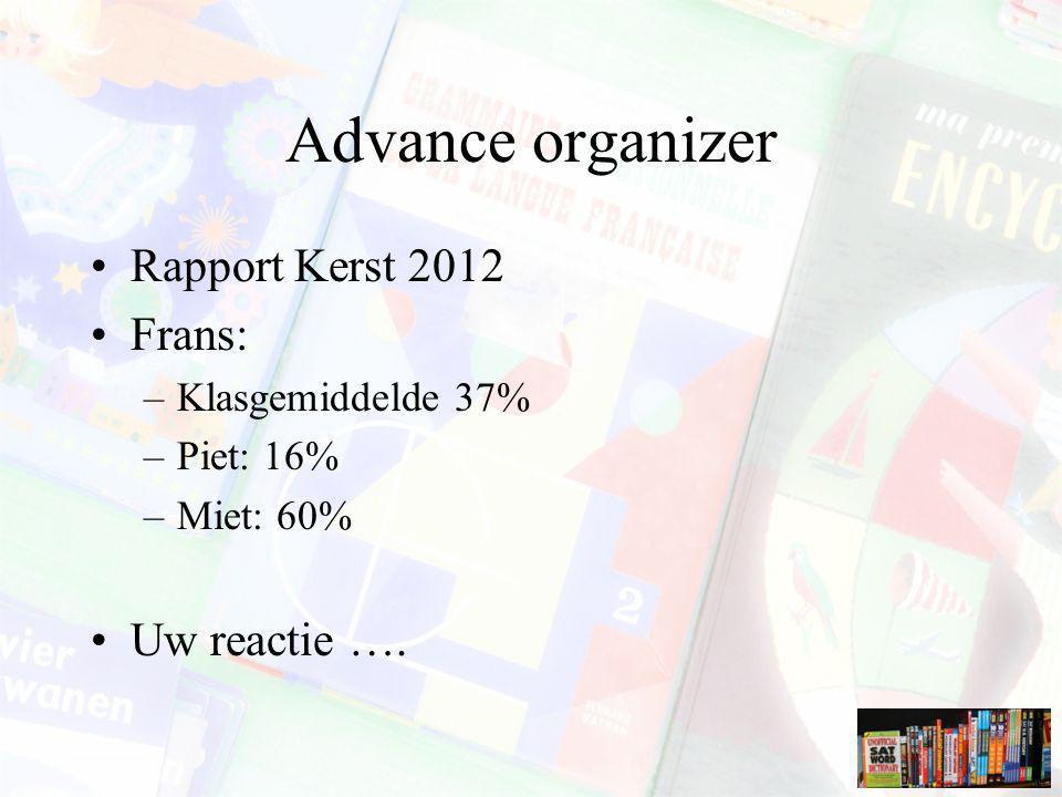 Rapport Kerst 2012 Frans: –Klasgemiddelde 37% –Piet: 16% –Miet: 60% Uw reactie ….