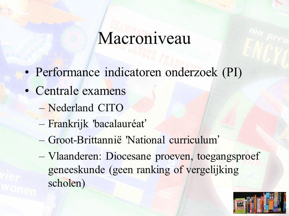 Macroniveau Performance indicatoren onderzoek (PI) Centrale examens –Nederland CITO –Frankrijk 'bacalauréat' –Groot-Brittannië 'National curriculum' –