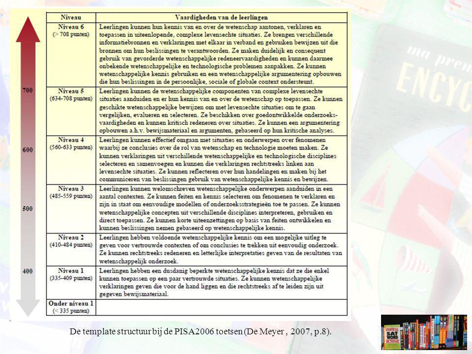 De template structuur bij de PISA2006 toetsen (De Meyer, 2007, p.8).