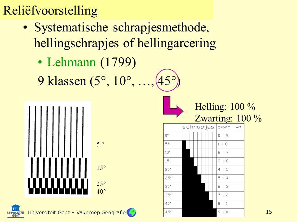 Reliëfvoorstelling Universiteit Gent – Vakgroep Geografie 20/11/200215 Systematische schrapjesmethode, hellingschrapjes of hellingarcering Lehmann (17
