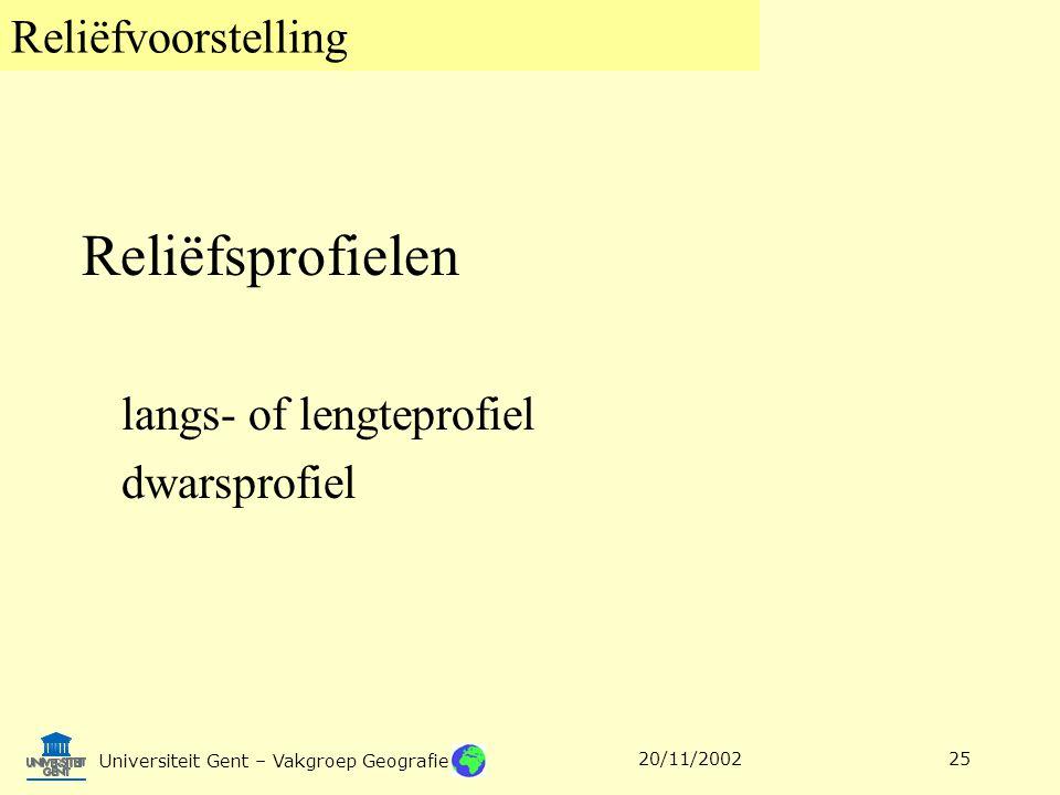 Reliëfvoorstelling Universiteit Gent – Vakgroep Geografie 20/11/200225 Reliëfsprofielen langs- of lengteprofiel dwarsprofiel