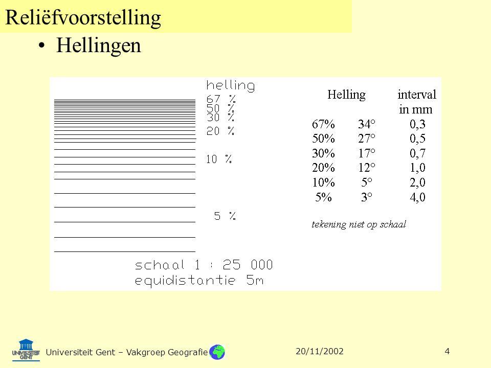 Reliëfvoorstelling Universiteit Gent – Vakgroep Geografie 20/11/20024 Hellingen