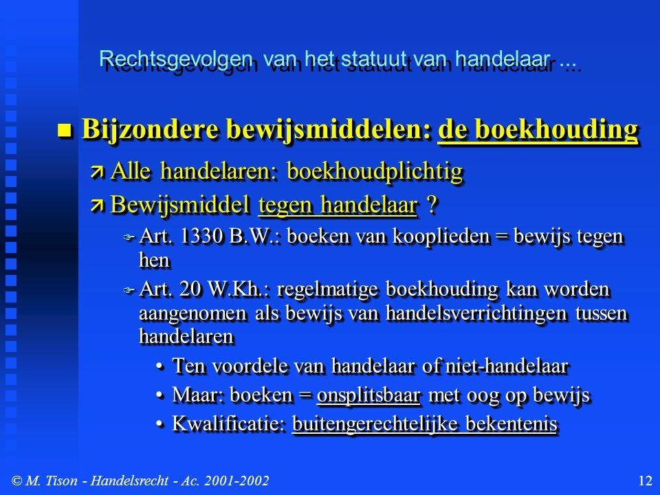 © M. Tison- Handelsrecht - Ac.