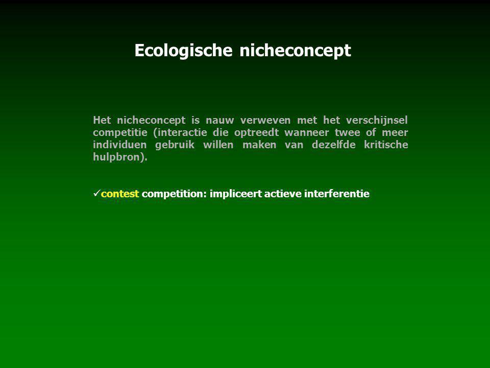 Ecologische nicheconcept Het nicheconcept is nauw verweven met het verschijnsel competitie (interactie die optreedt wanneer twee of meer individuen gebruik willen maken van dezelfde kritische hulpbron).