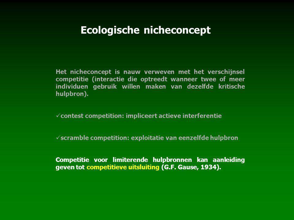 Ecologische nicheconcept Het nicheconcept is nauw verweven met het verschijnsel competitie (interactie die optreedt wanneer twee of meer individuen ge