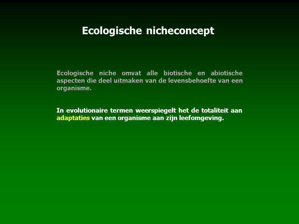 Ecologische niche omvat alle biotische en abiotische aspecten die deel uitmaken van de levensbehoefte van een organisme.