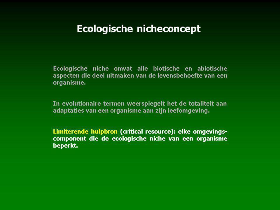 Ecologische nicheconcept Ecologische niche omvat alle biotische en abiotische aspecten die deel uitmaken van de levensbehoefte van een organisme. In e